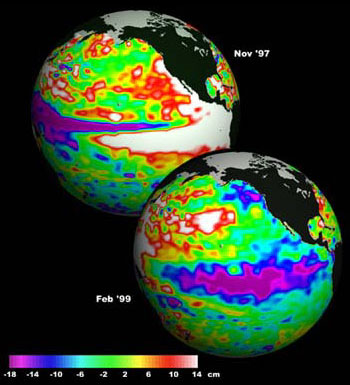 El Nino/La Nina sea surface temperatures from November 1997 and February 1999