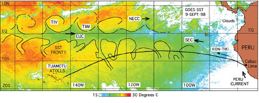 GOES satellite composite of sea surface temperatures for equatorial pacific with Kon-Tiki route, description follows