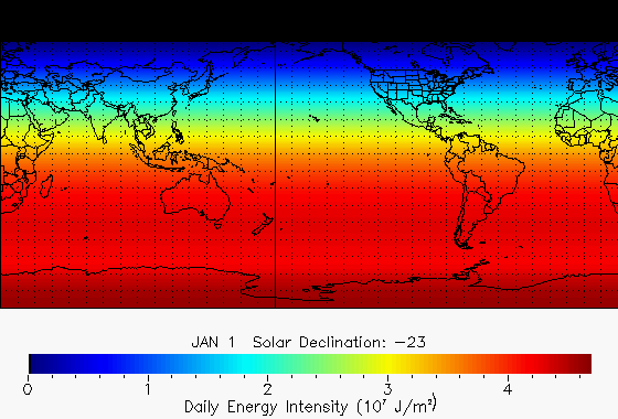daily energy intensity fo r the earth's surface